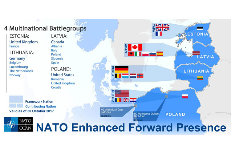 "Oversikt over deltakende land i NATOs ""Enhanced Forward Presence""."