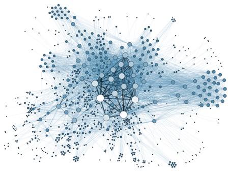 Visualisering av sosial nettverksanalyse. Kilde: Wikimedia Commons